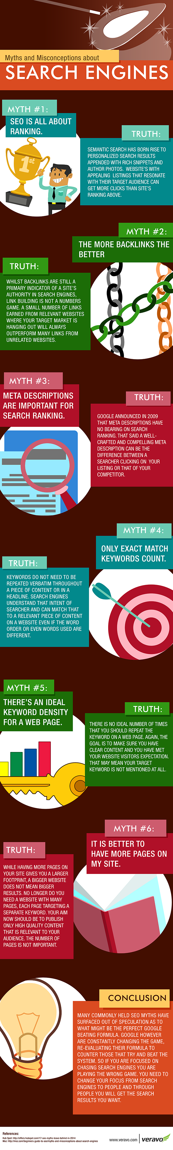 Infographic: Top SEO Myths