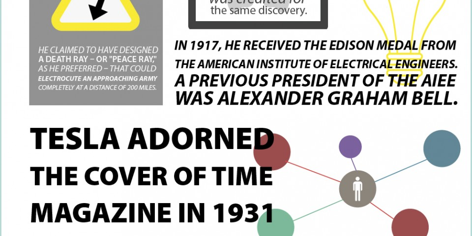 What Do You Know About Nicola Tesla [Infographic]