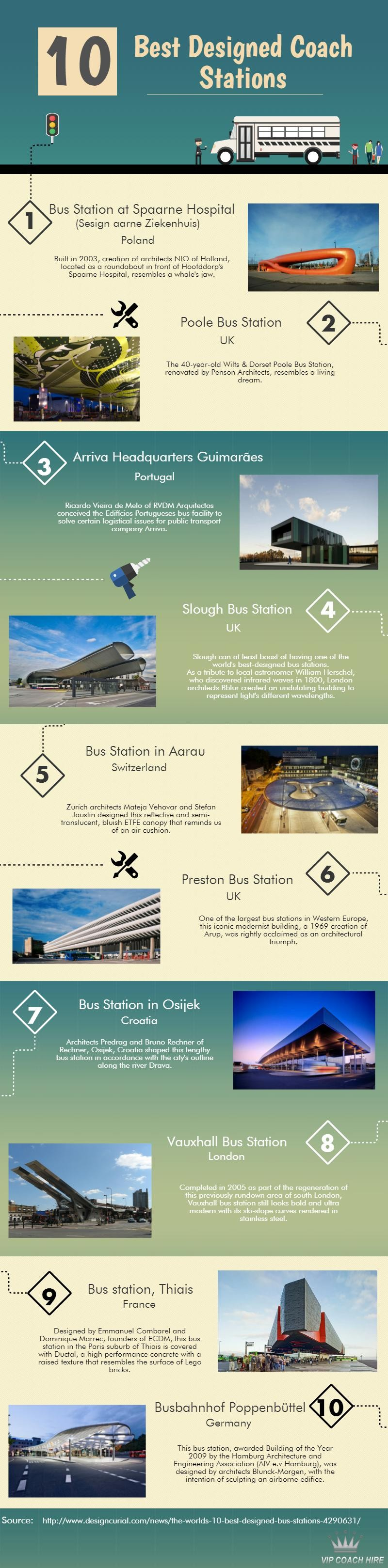 Top 10 Best Designed Coach Station [Infographic]