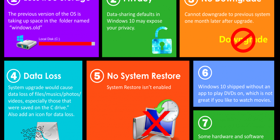Windows 10 Tips and Tricks [Infographic]