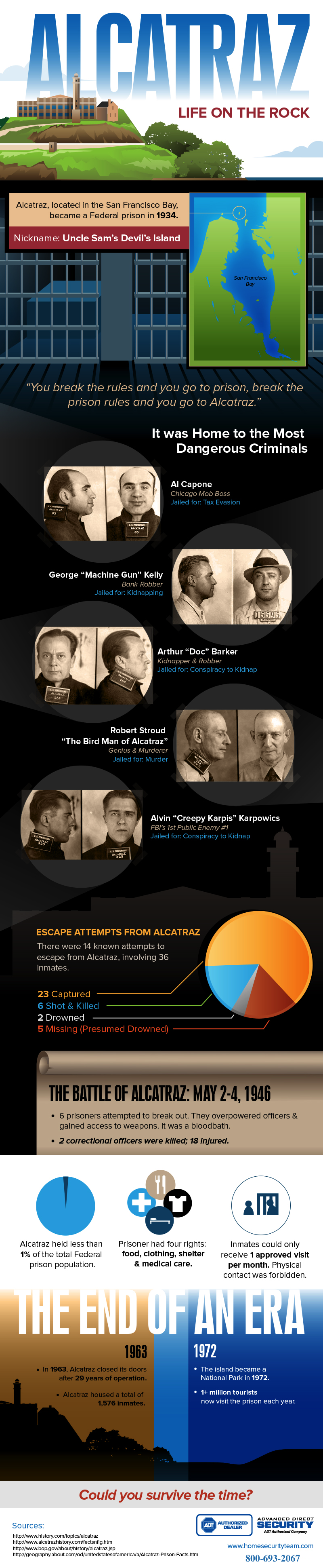 Alcatraz - Life on the Rock [Infographic]