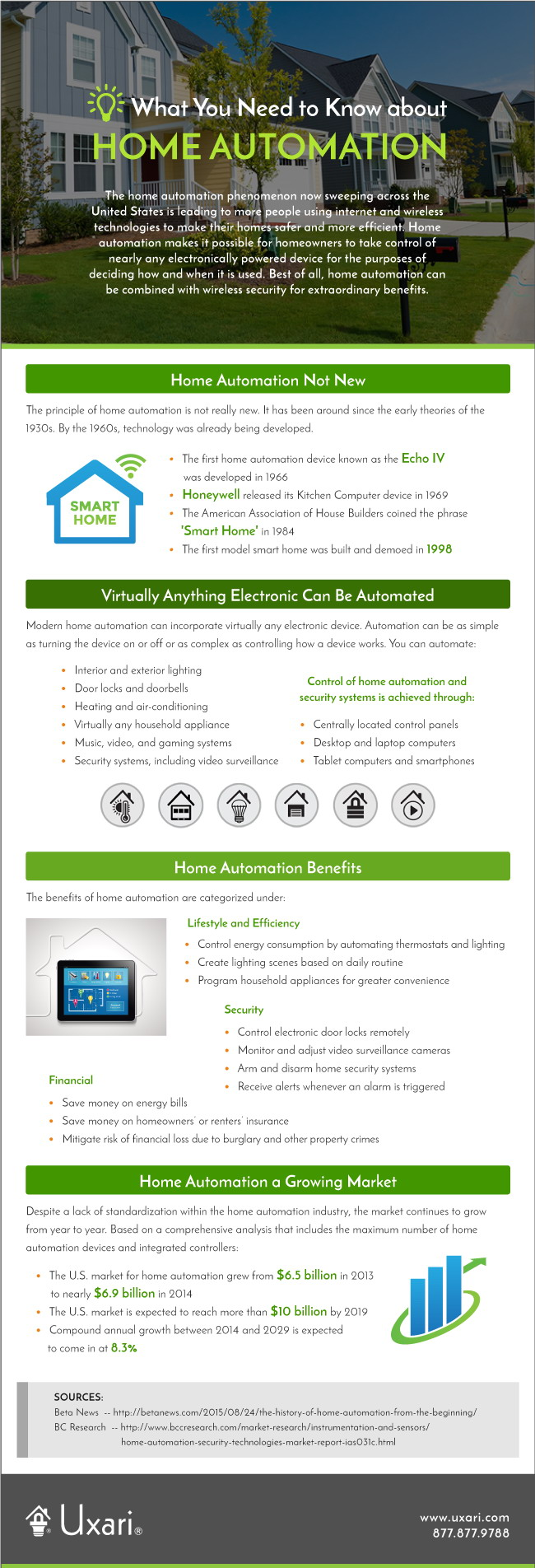 What You Need to Know about Home Automation [Infographic]