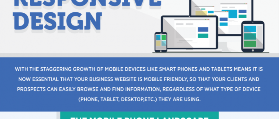 The Importance of a Responsive Website [Infographic]
