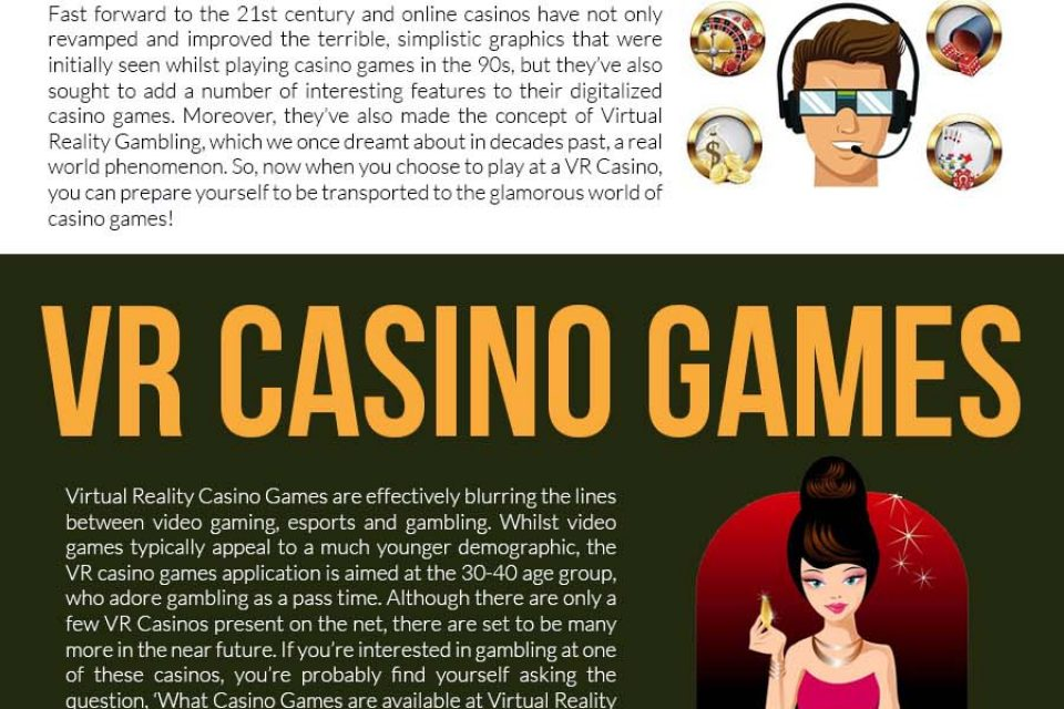 Virtual Reality Casino Online [Infographic]