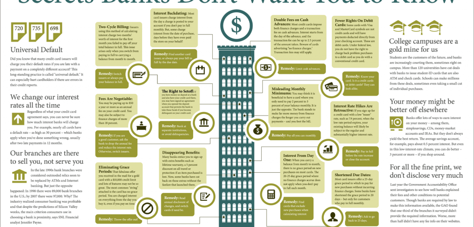 Secrets Banks Don't Want You to Know [Infographic]
