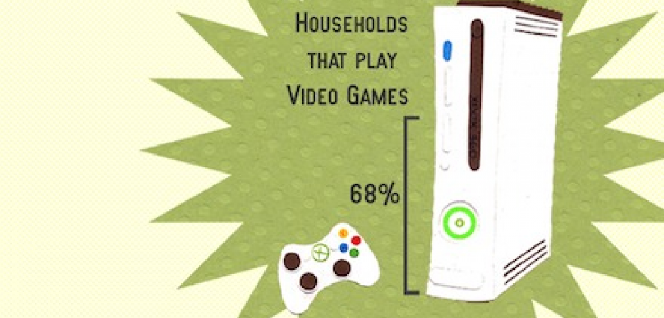The Evolution of Video Game Genres