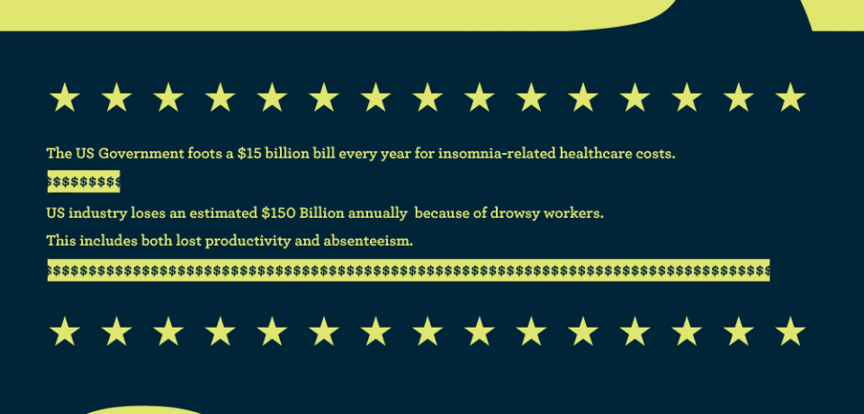 The High Cost of Insomnia in the United States [Infographic]