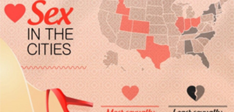 The Geography of Sex