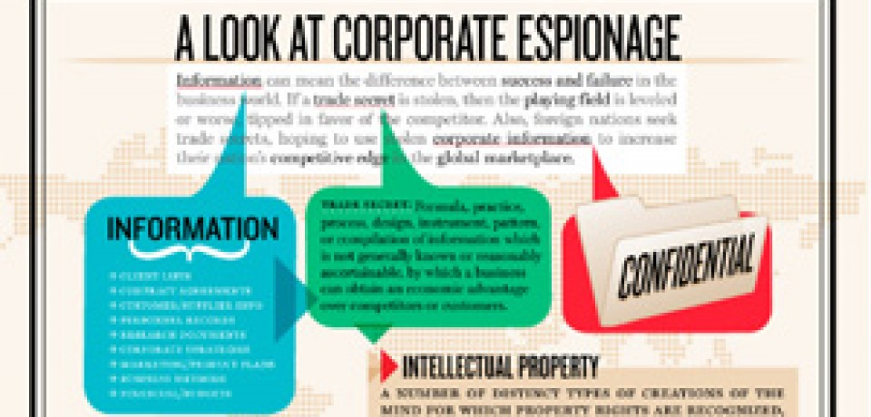 A Look at Corporate Espionage