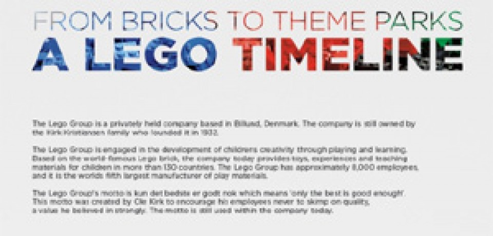 A Timeline of LEGO