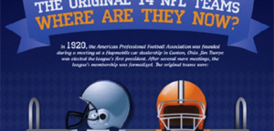 The Original 14 NFL Teams – Where Are They Now?