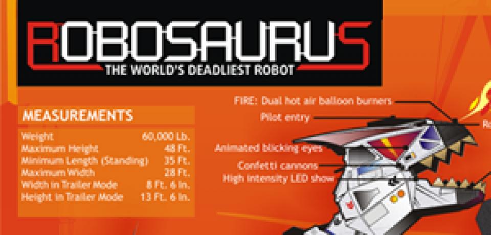 The World's Deadliest Robot