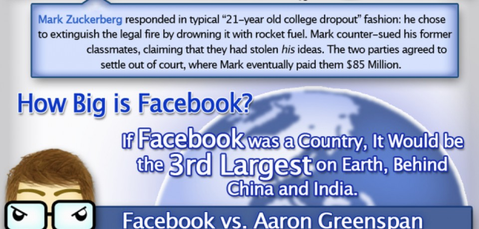 Famous Rivalries: Facebook vs. Everyone [Infographic]