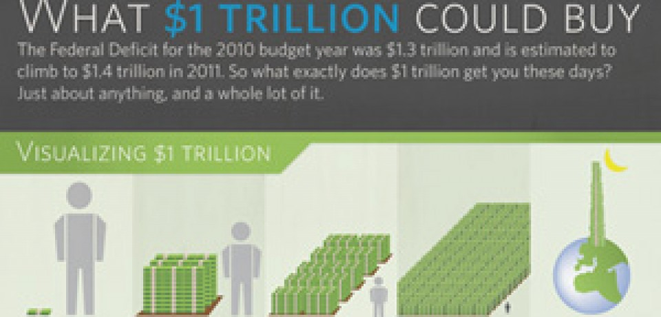 What Would $1 Trillion Buy?