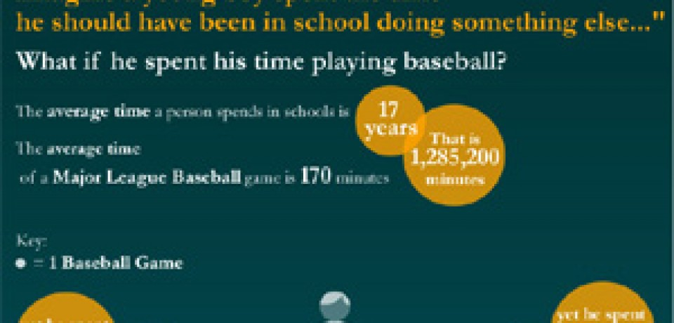 How much of your life do you spend in school?
