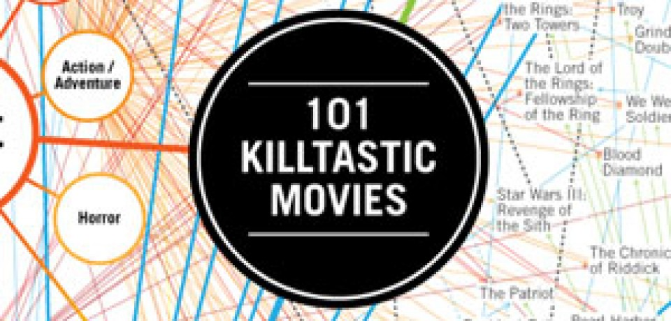 101 Most Killtastic Movies