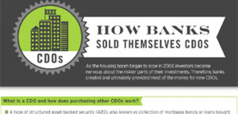 How Banks Sold Themselves CDOs