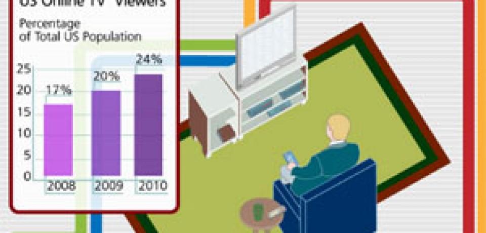 The Web TV Battle