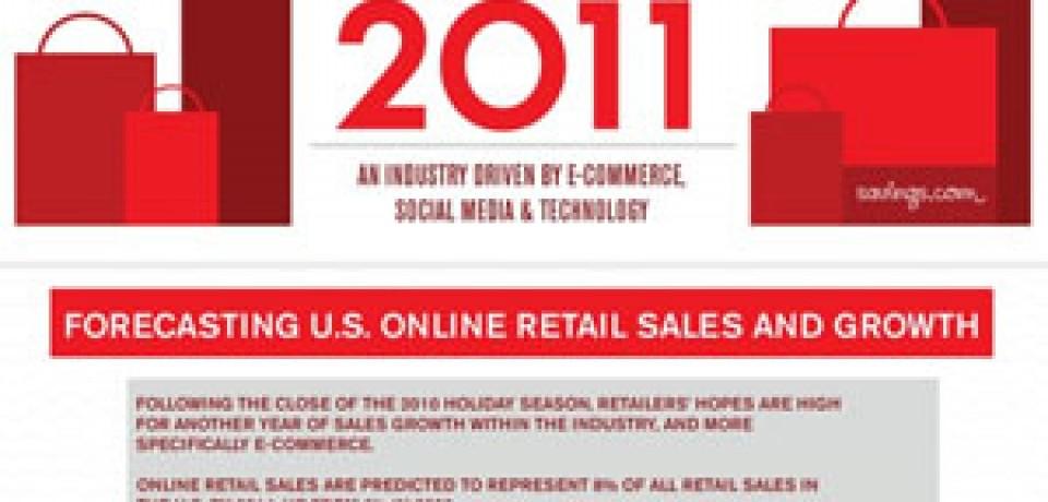 2011 Retail Predictions