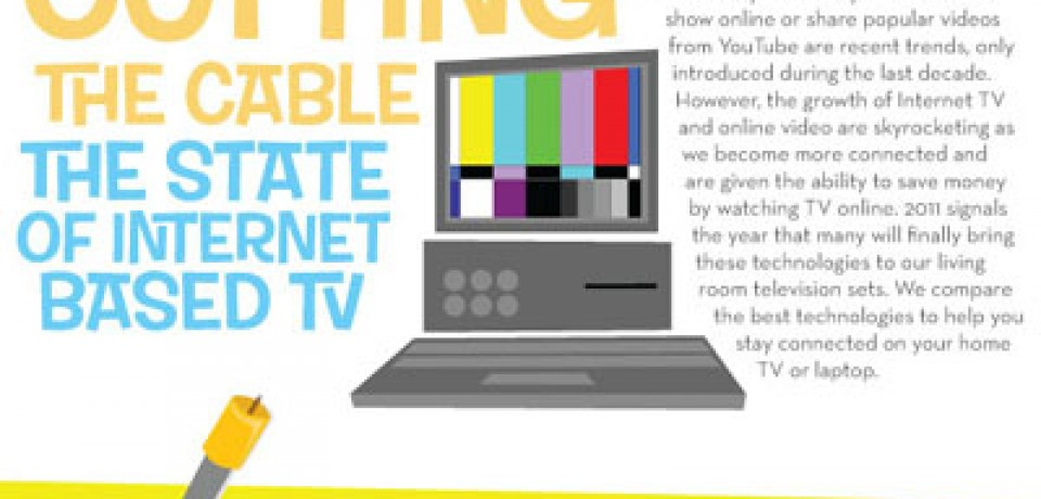 Cutting the Cable – The State of Internet Based TV