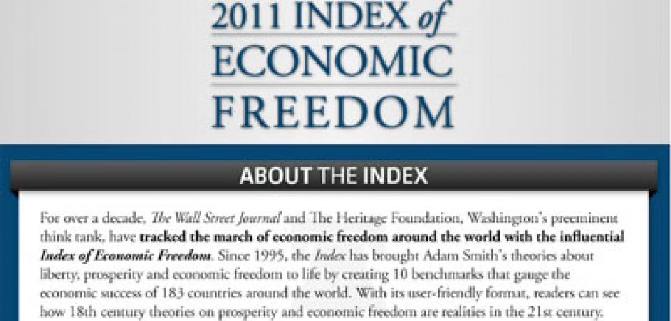 2011 Index of Economic Freedom