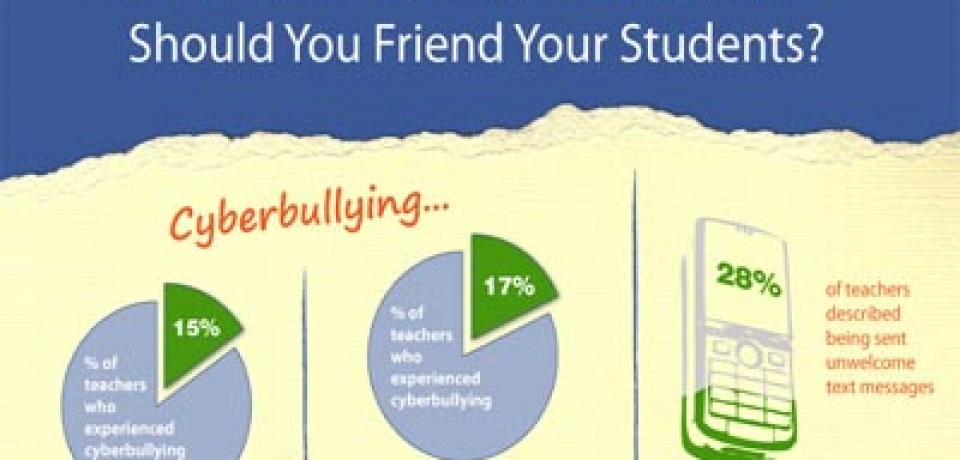 Facebook & Teachers – Should You Friend Your Students?