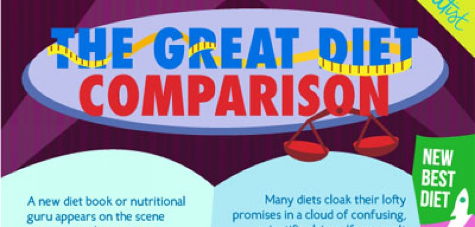 The Great Diet Comparison