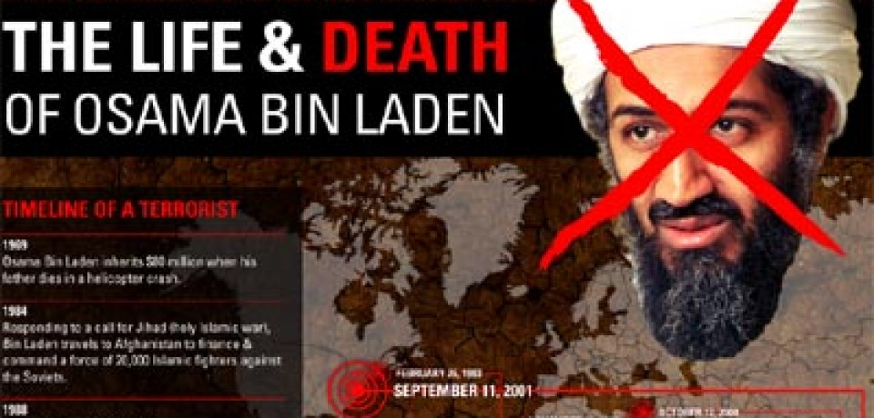Life & Death Of Osama Bin Laden