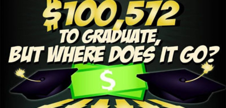 A Students Pay $100,572 to Graduate, But Where Does It Go?
