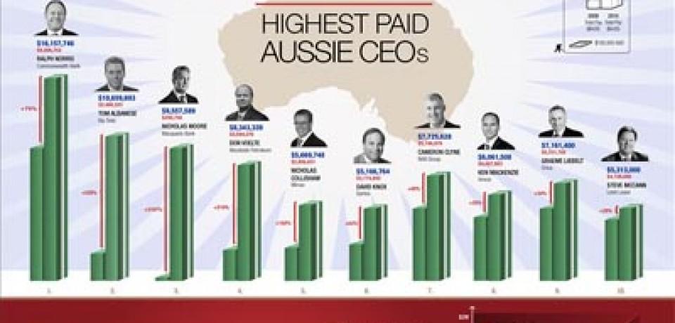 Top 10 Highest Paid Aussie CEOs