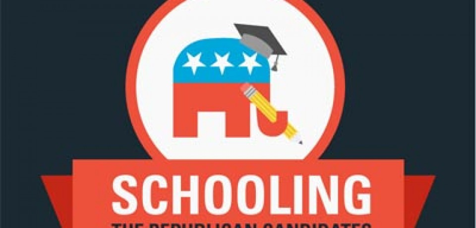 Schooling the Republican Candidates – How Educated Are They?