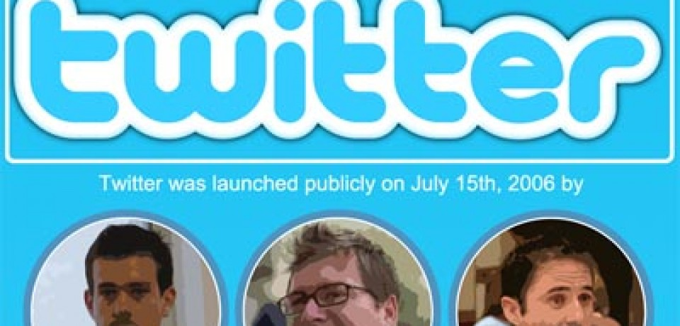 Happy 5th Birthday Twitter
