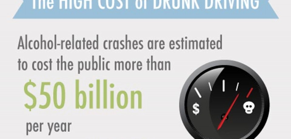 The High Cost of Drunk Driving