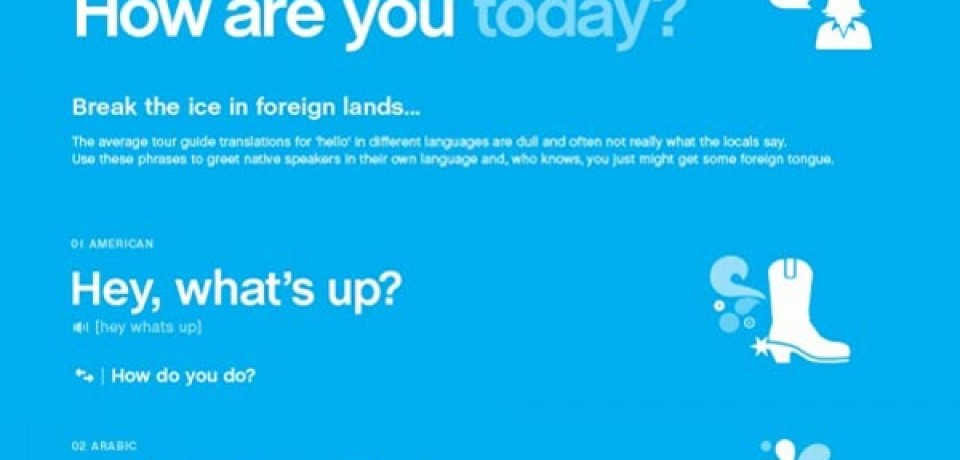 Skype infographic – How are you today?