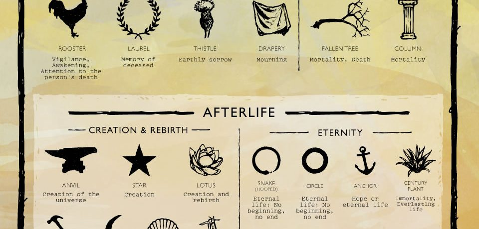 Death Icons – Death and Gravestone Symbolism [Infographic]