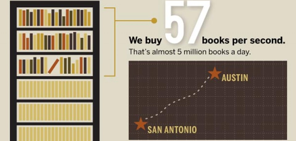 Book Buzz The Economics of E-Readers