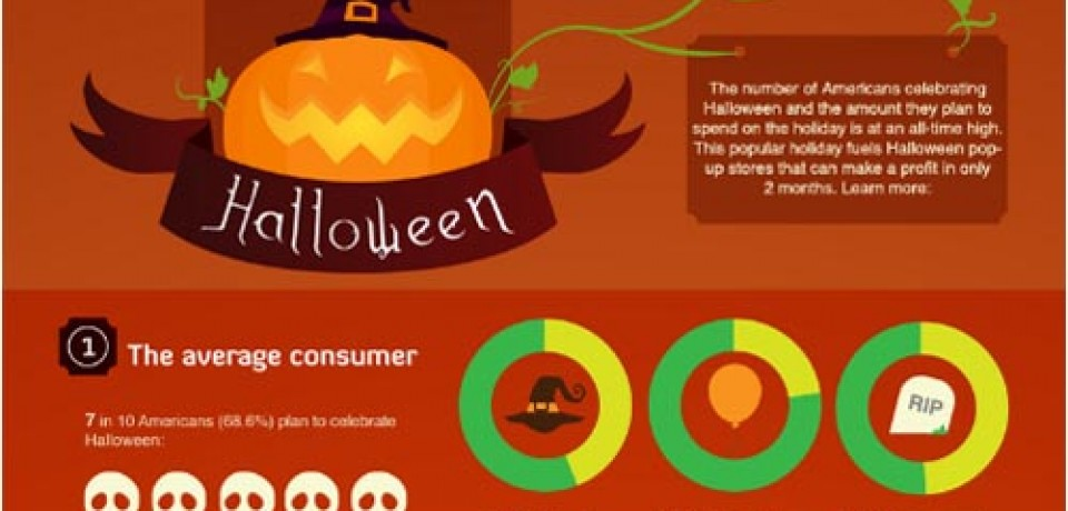 The Business Behind Halloween