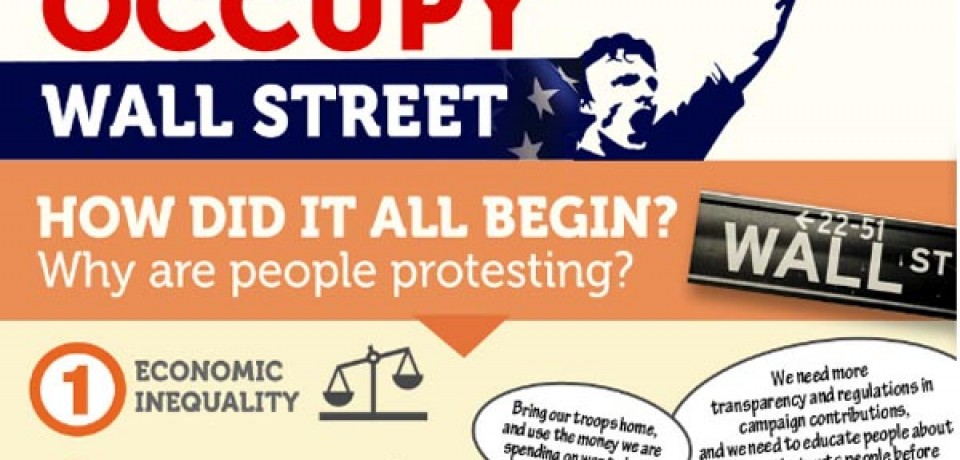 Occupy Wall Street – How did it all begin?