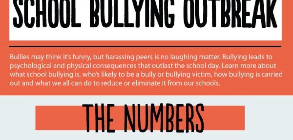 School Bullying Outbreak