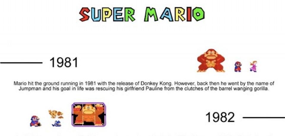 30 years of Super Mario