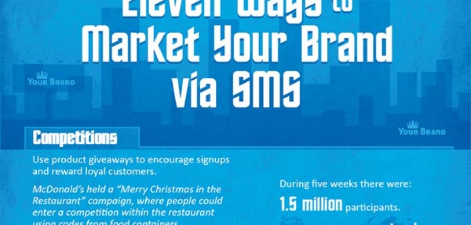 11 Ways to Market Your Brand via SMS