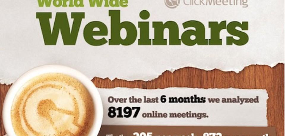 World Wide Webinars