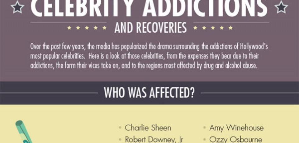 Celebrity Addictions and Recoveries