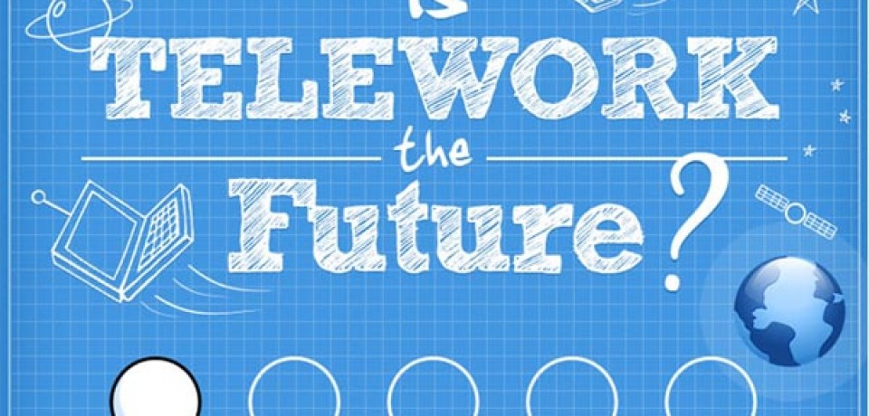 Is Telework the future?