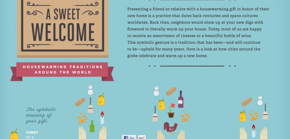 Housewarming Traditions Around the World