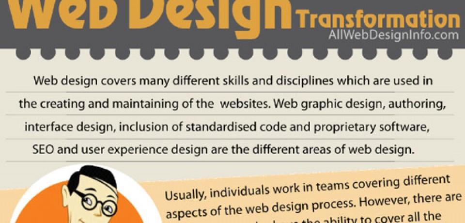 Fundamentals in Web Design Transformation