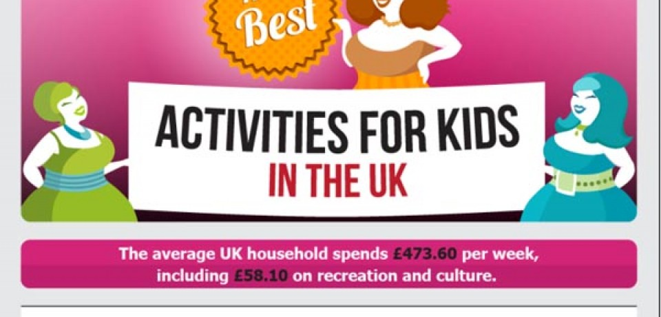 The Best Activities for Kids in the UK