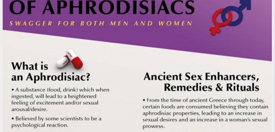 The History and Future of Aphrodisiacs – Swagger For Both Men and Women