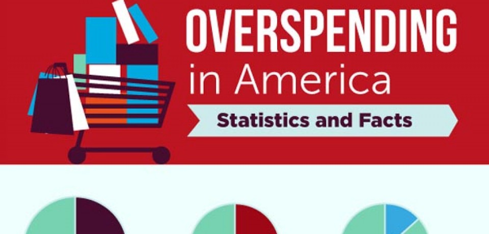 Overspending in America – Statistics and Facts