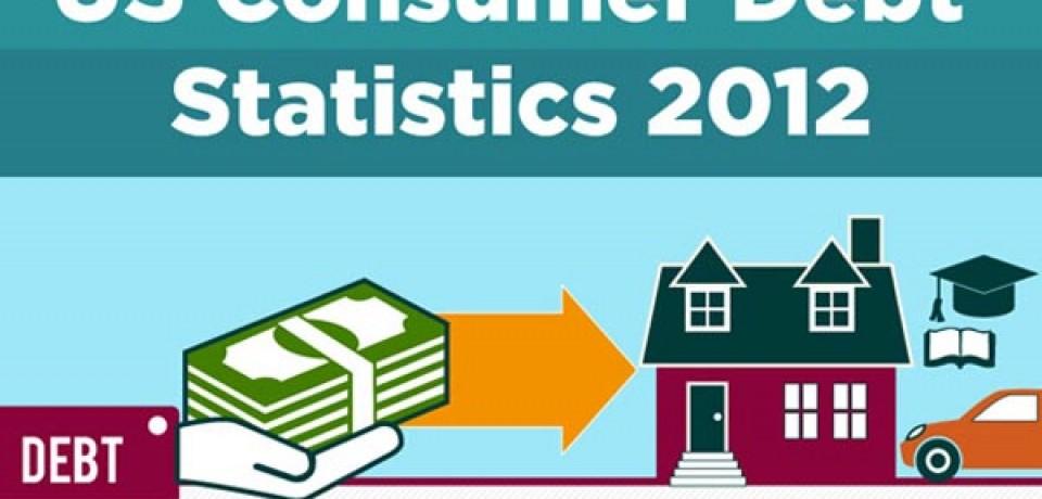 US Consumer Debt Statistics 2012